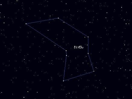 祭壇座 Ara / 星座