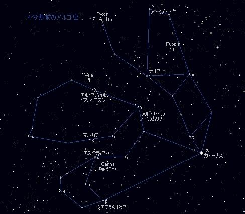 らしんばん座 Pyxis / 星座